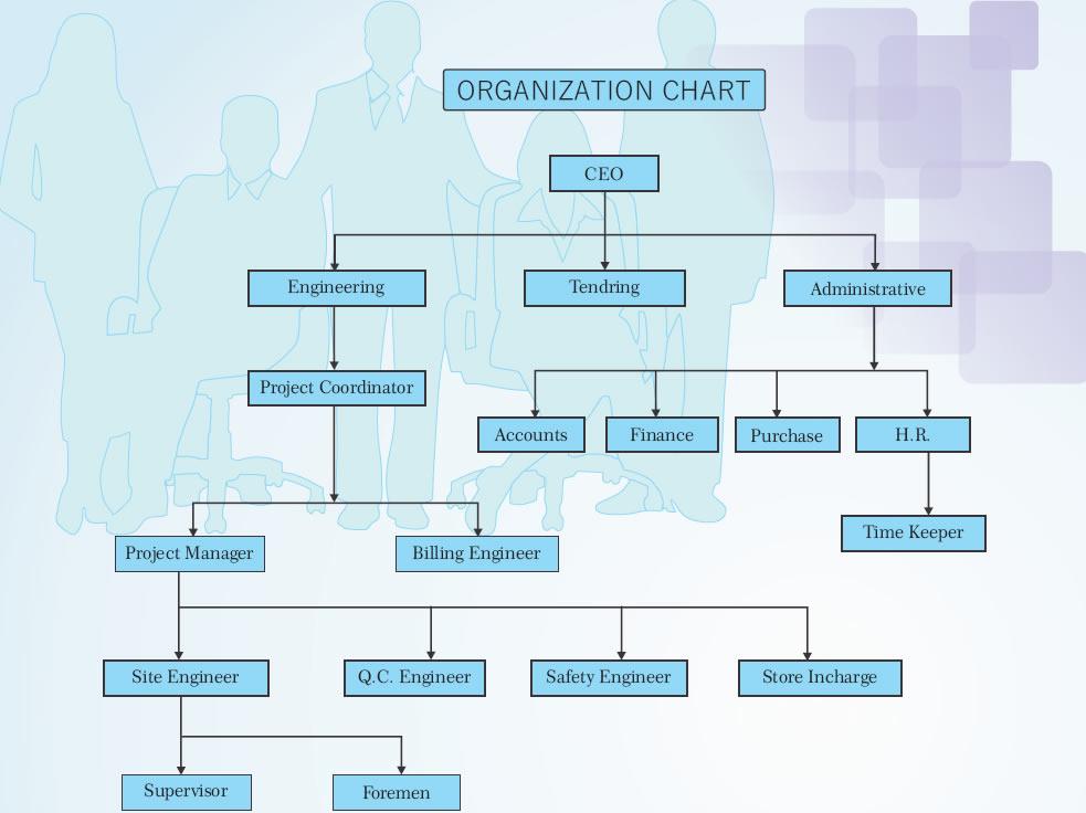 organisation-chart2