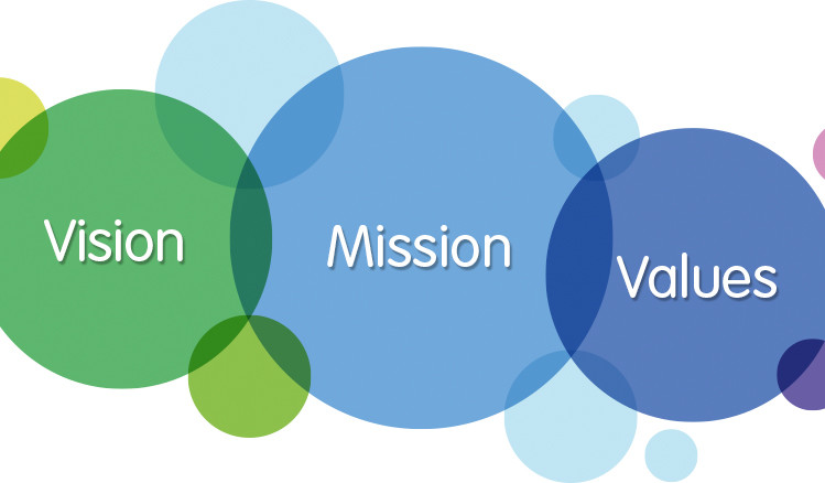vision-mission-values2